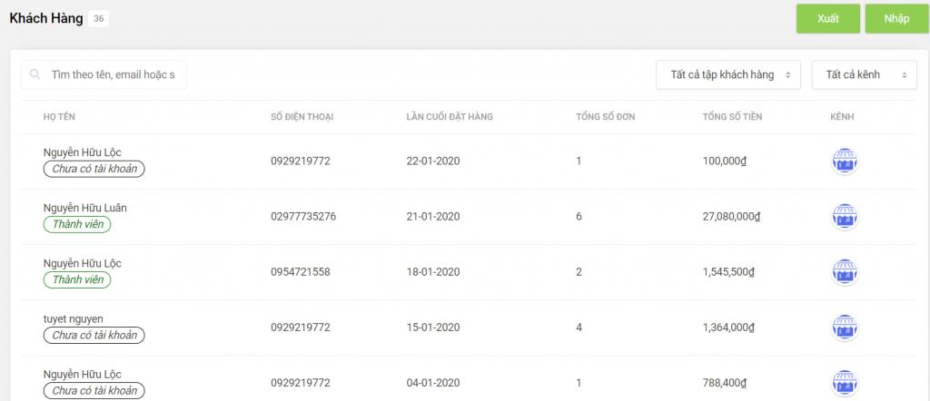 Thông tin khách hàng được phân loại rõ ràng theo từng kênh mua hàng